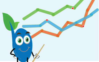 A New Reading Practice and Progress Monitoring Tool for iLearn (Moodle)